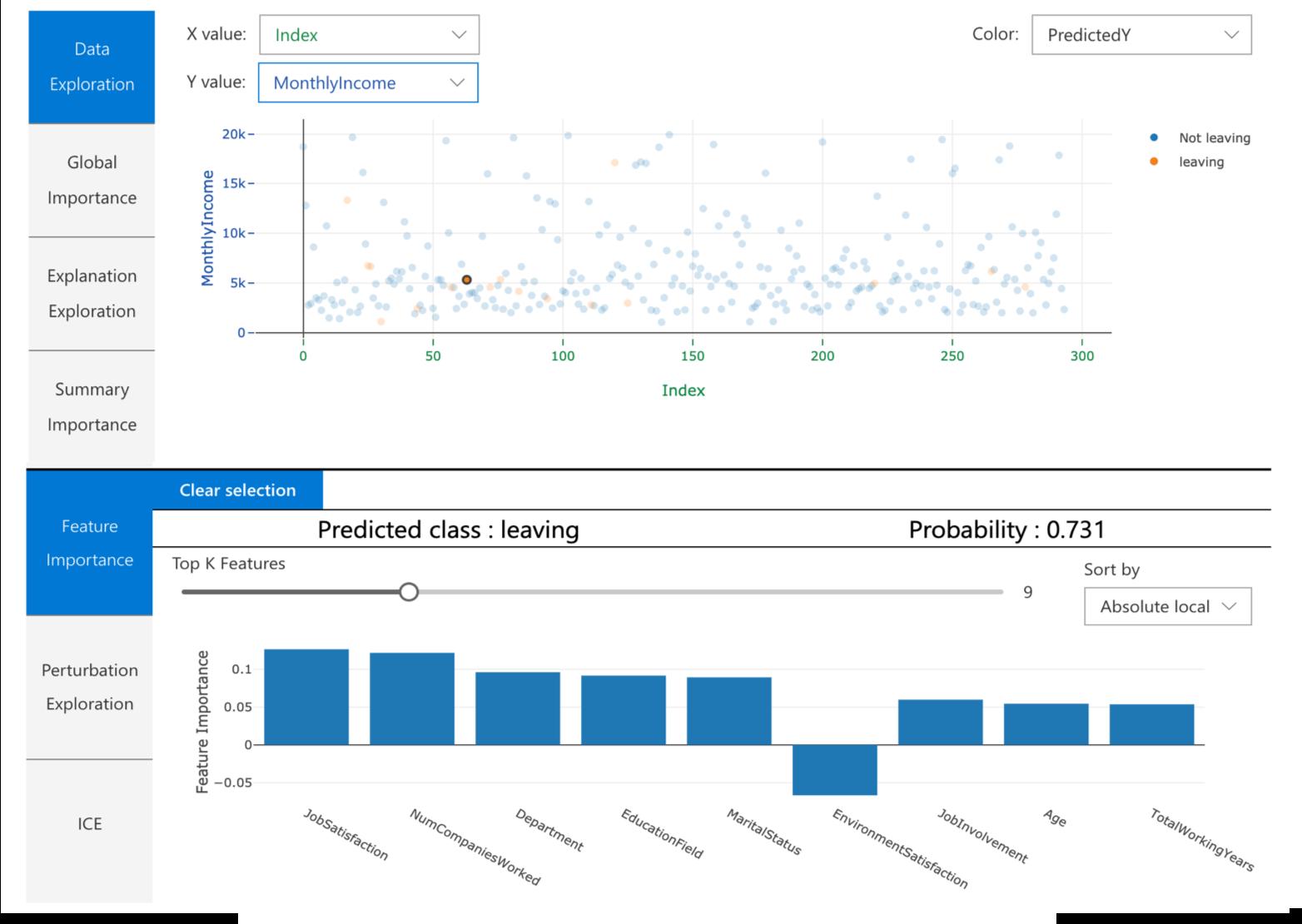 Visualization Dashboard Local Feature Importance