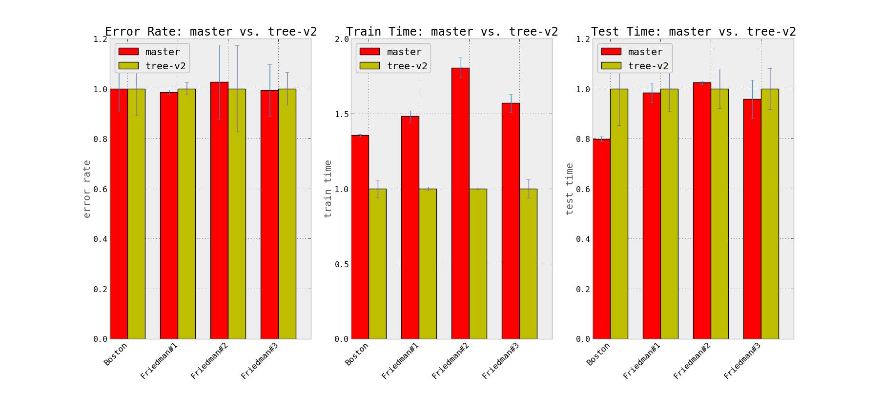 master-treev2-reg